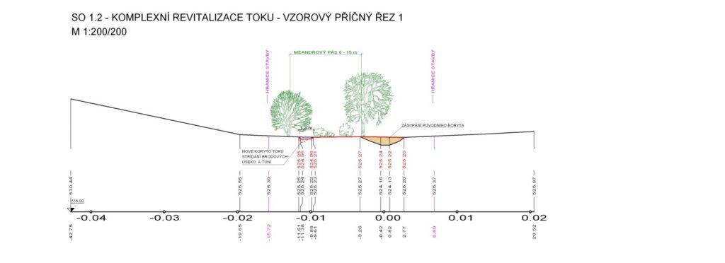 Vzorový příčný řez z PD financované z grantu Královéhradeckého kraje.